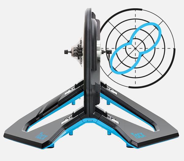 Pedal stroke Neo 2T Smart