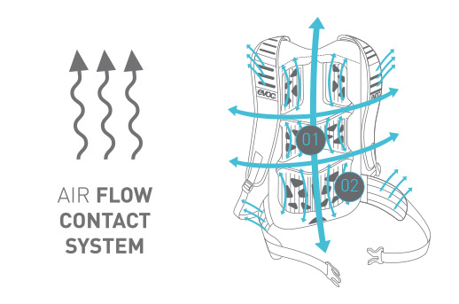 air_flow_contact_system